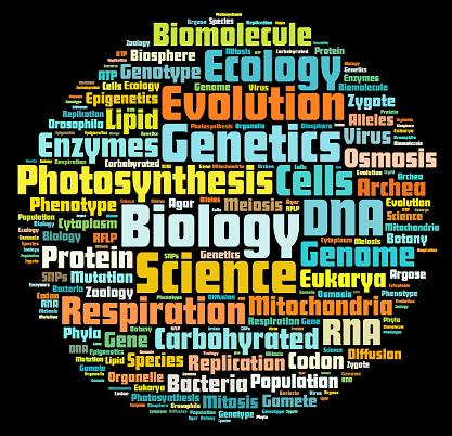 Logo representativo de la biología, creado con muchos términos formando un círculo.