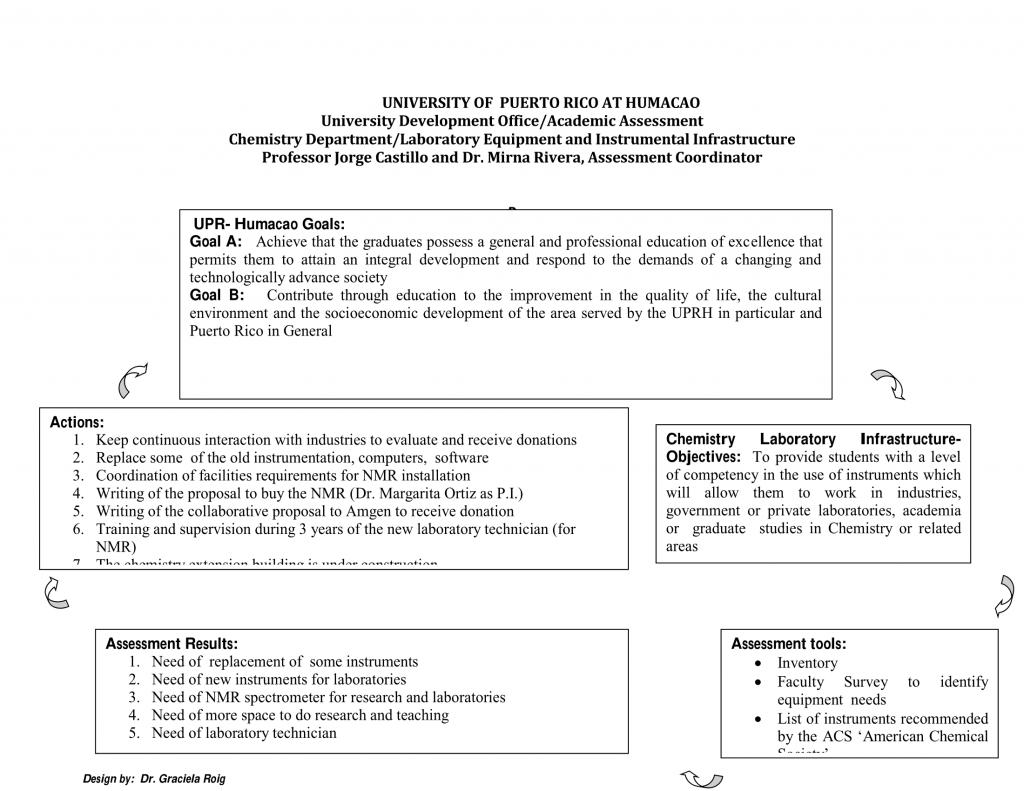 cierre-ciclo-instrumentos_page_1