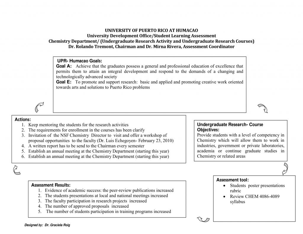 cierre-ciclo-investigacion_page_1
