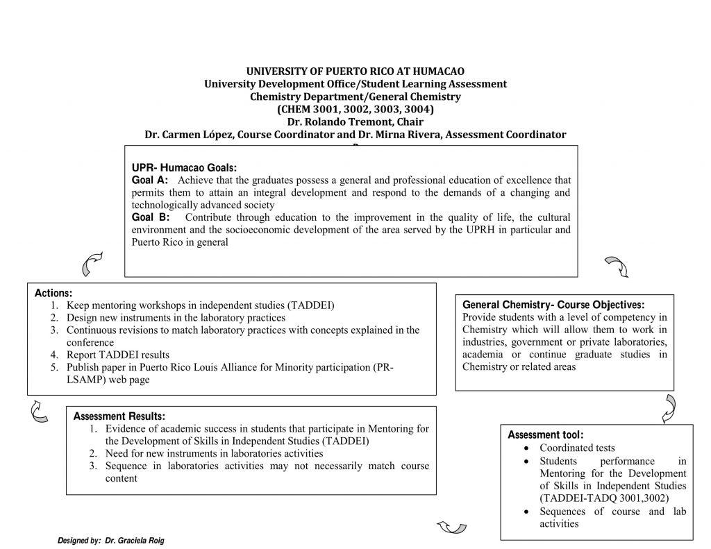 cierre-ciclo-quim-gen_page_1