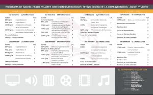 Secuencia curricular - Audio y Viídeo