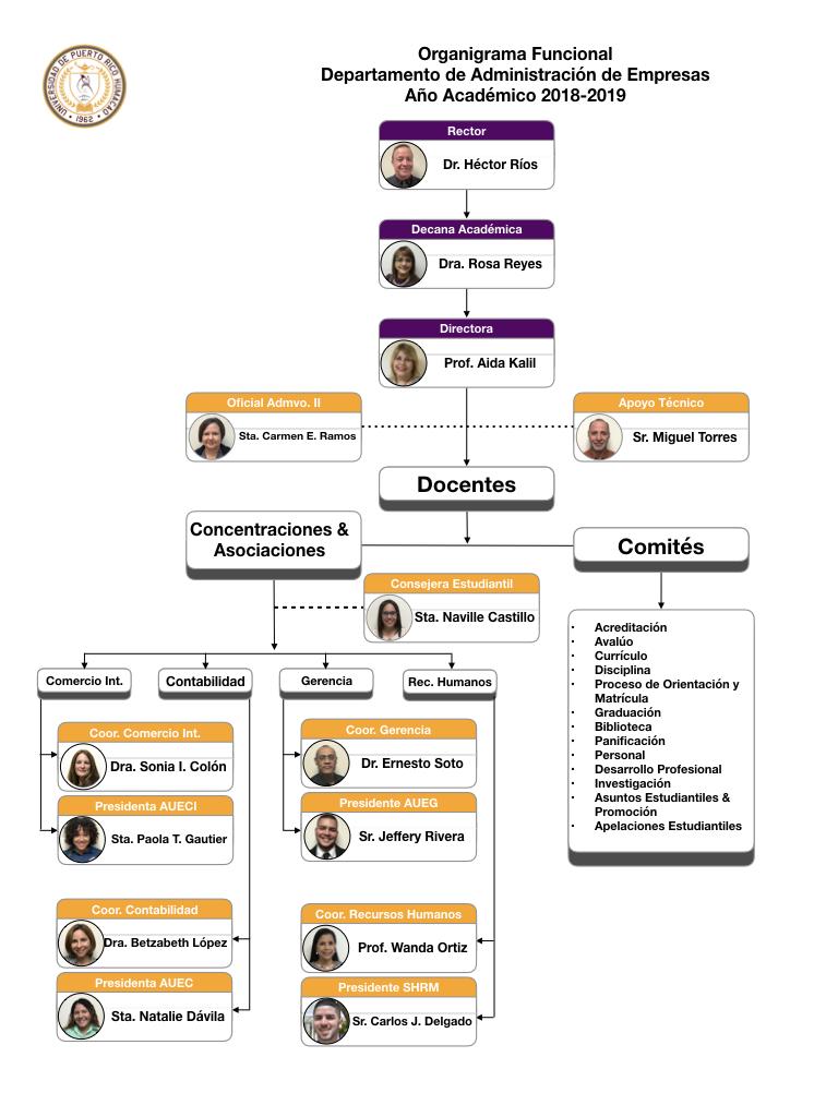 Diagrama funcional Adem.