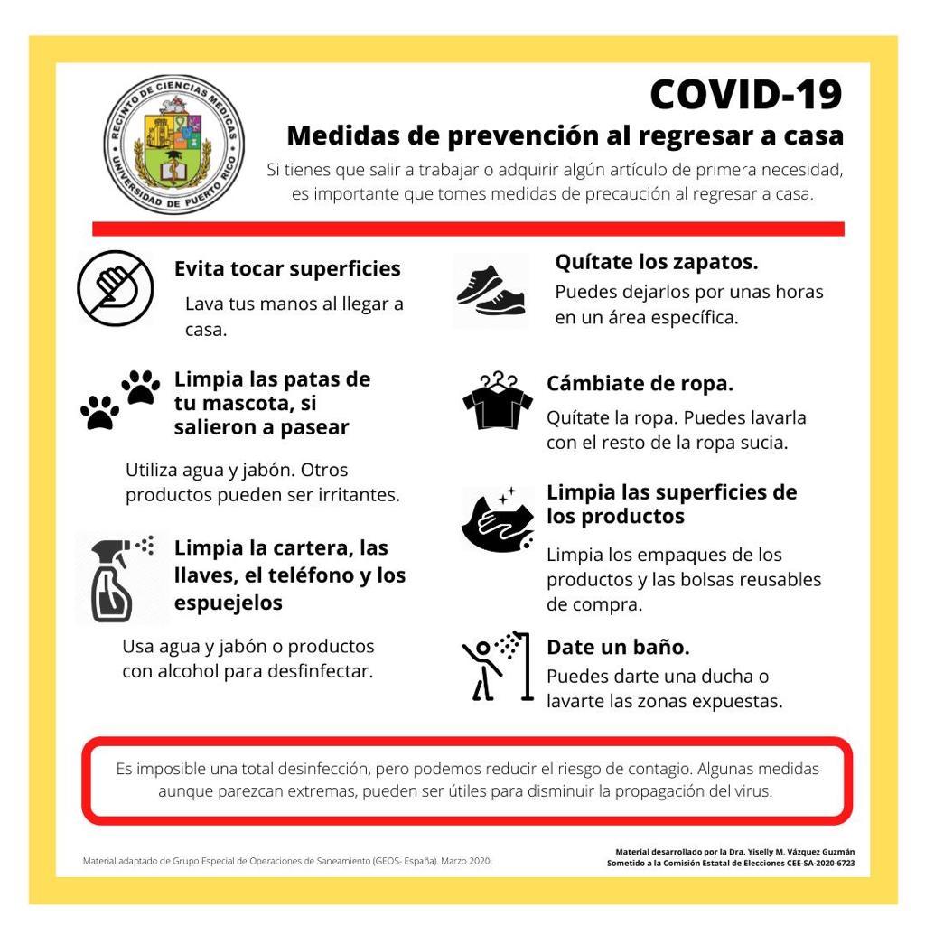 medidas de prevencion covid19