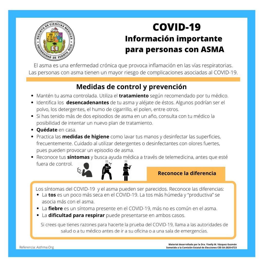 pacientes asma covid19