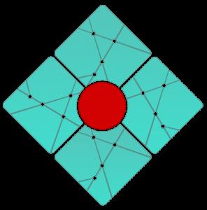 Red de Información, Conocimiento e Innovación