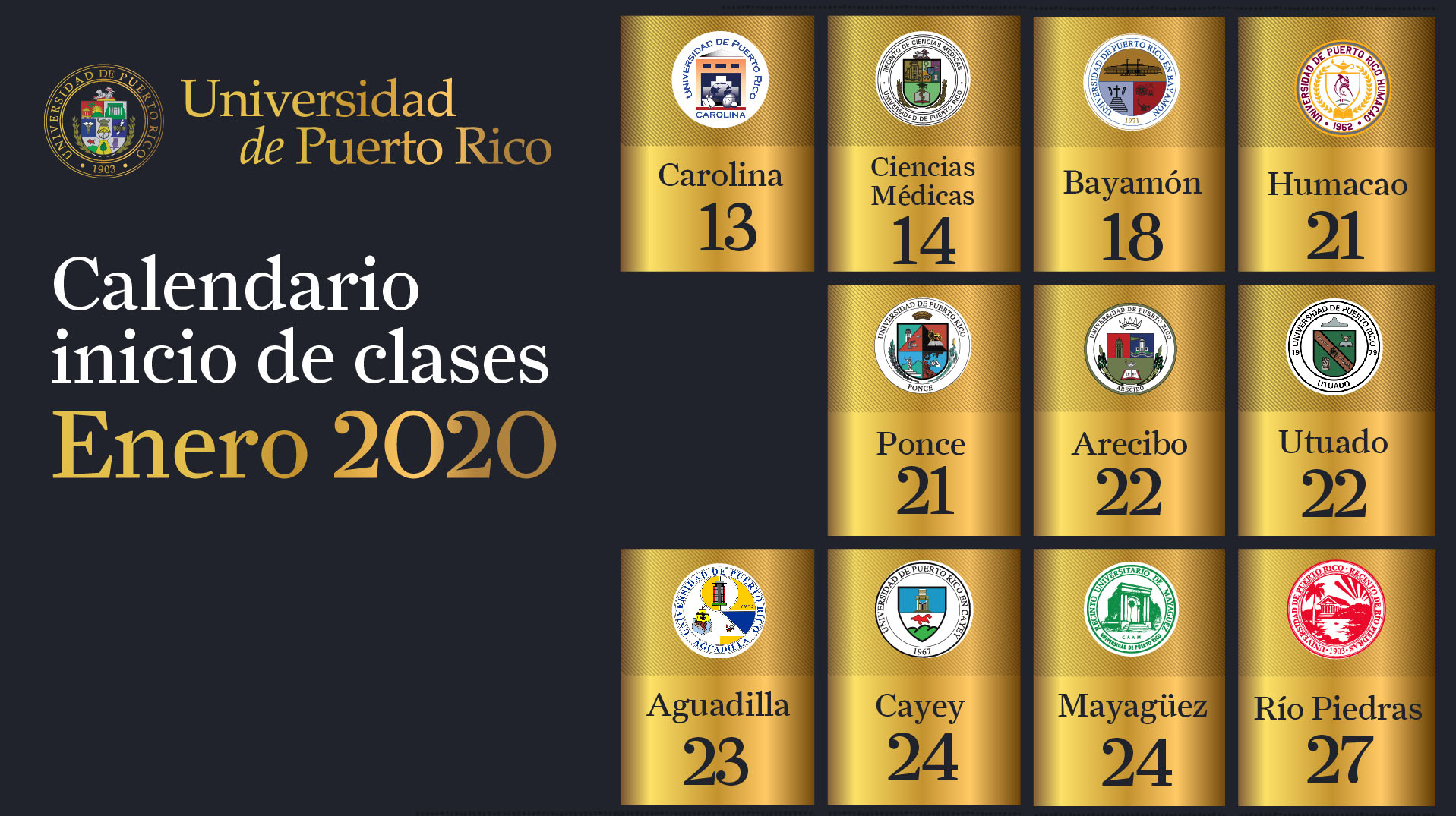 Calendario Inicio de clases UPR 2020
